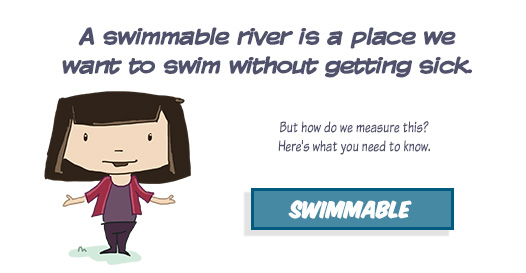 swimmable